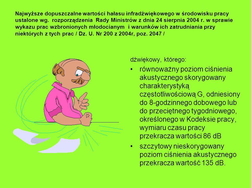 Najwyższe dopuszczalne wartości hałasu infradźwiękowego w środowisku pracy ustalone wg. rozporządzenia Rady Ministrów z dnia 24 sierpnia 2004 r. w spr