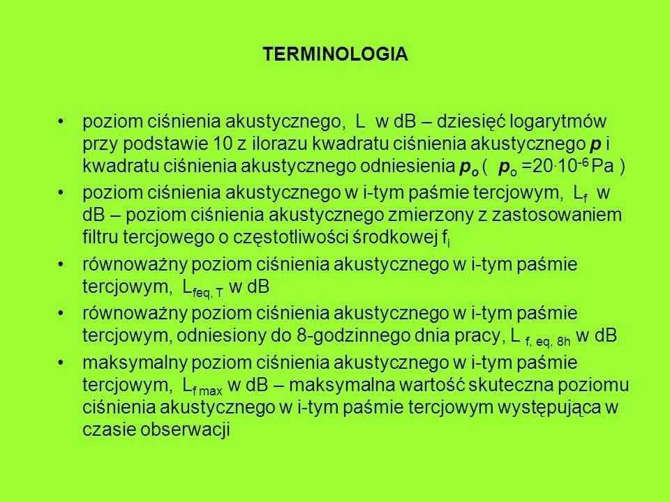 TERMINOLOGIA poziom ciśnienia akustycznego, L w dB – dziesięć logarytmów przy podstawie 10 z ilorazu kwadratu ciśnienia akustycznego p i kwadratu ciśn
