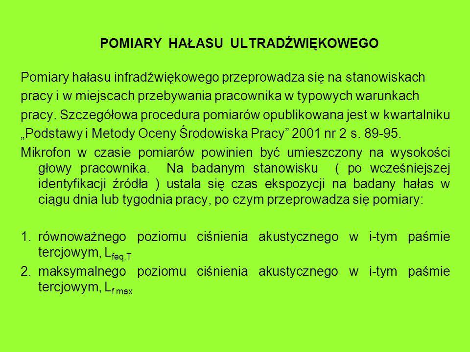 POMIARY HAŁASU ULTRADŹWIĘKOWEGO Pomiary hałasu infradźwiękowego przeprowadza się na stanowiskach pracy i w miejscach przebywania pracownika w typowych