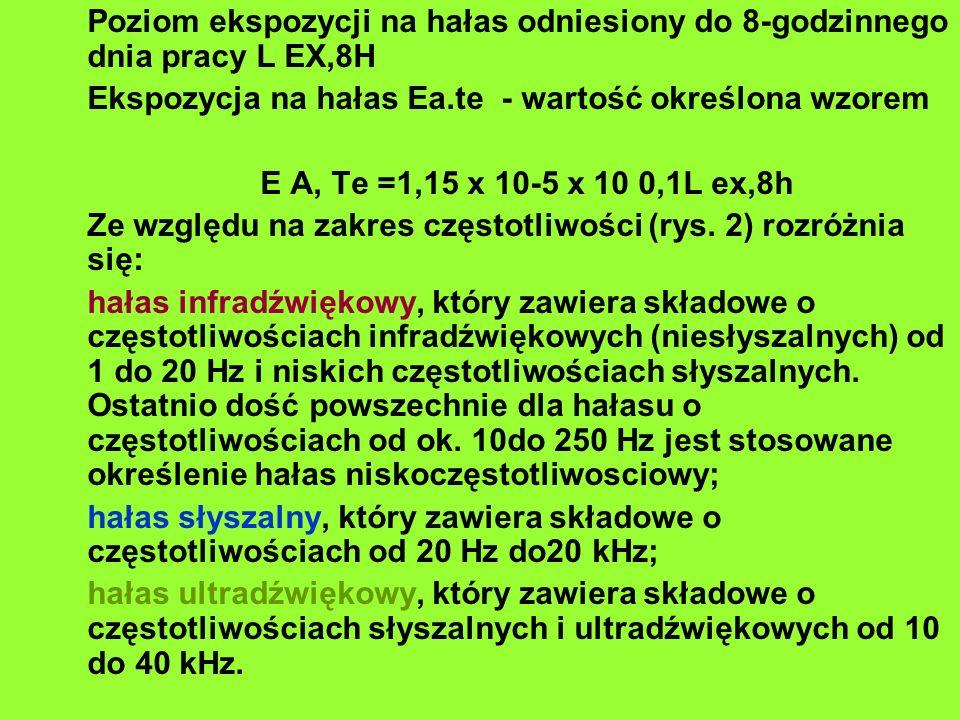 Poziom ekspozycji na hałas odniesiony do 8-godzinnego dnia pracy L EX,8H Ekspozycja na hałas Ea.te - wartość określona wzorem E A, Te =1,15 x 10-5 x 10 0,1L ex,8h Ze względu na zakres częstotliwości (rys.