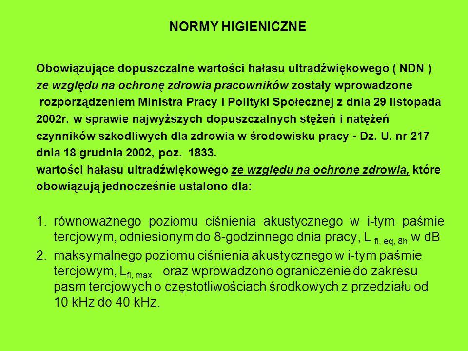 NORMY HIGIENICZNE Obowiązujące dopuszczalne wartości hałasu ultradźwiękowego ( NDN ) ze względu na ochronę zdrowia pracowników zostały wprowadzone rozporządzeniem Ministra Pracy i Polityki Społecznej z dnia 29 listopada 2002r.