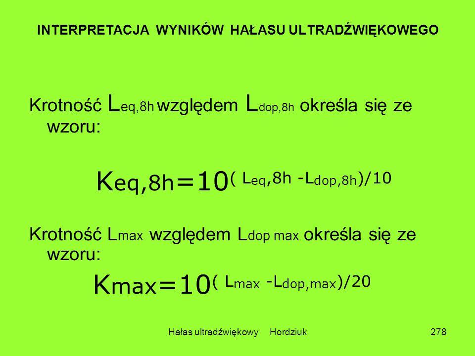 Hałas ultradźwiękowy Hordziuk278 INTERPRETACJA WYNIKÓW HAŁASU ULTRADŹWIĘKOWEGO Krotność L eq,8h względem L dop,8h określa się ze wzoru: K eq,8h =10 ( L eq,8h -L dop,8h )/10 Krotność L max względem L dop max określa się ze wzoru: K max =10 ( L max -L dop,max )/20