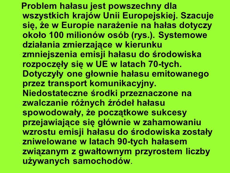 Liczba mieszkańców Europy - 728mln Liczba osób narażonych na hałas w Europie - lOOmln Liczba mieszkańców Polski - 33,6mln Liczba osób narażonych na hałas w Polsce - 13mln Liczba pracowników narażonych w Polsce na hałas - 212 tys