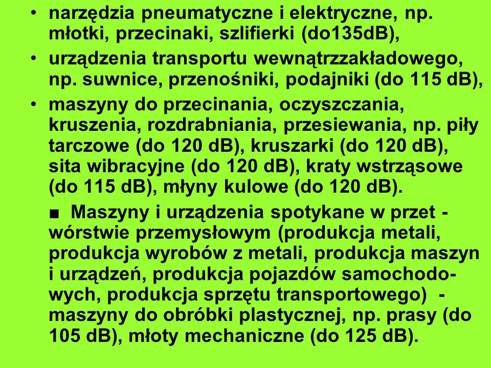 narzędzia pneumatyczne i elektryczne, np.