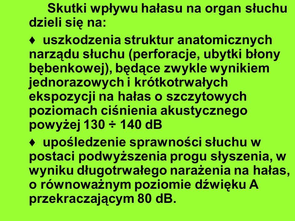 Skutki wpływu hałasu na organ słuchu dzieli się na: uszkodzenia struktur anatomicznych narządu słuchu (perforacje, ubytki błony bębenkowej), będące zw