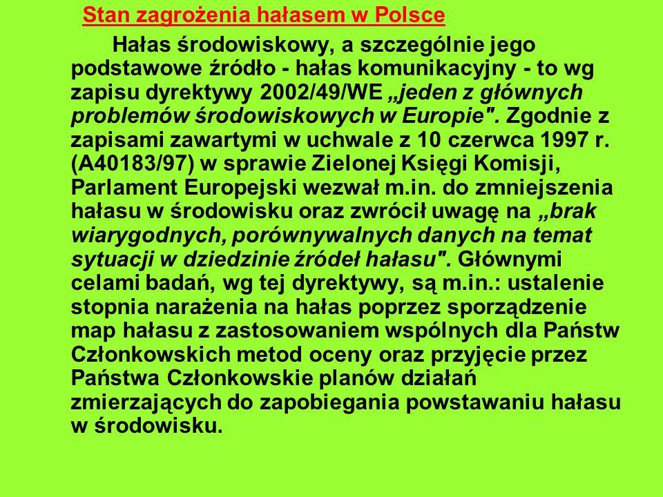 Stan zagrożenia hałasem w Polsce Hałas środowiskowy, a szczególnie jego podstawowe źródło - hałas komunikacyjny - to wg zapisu dyrektywy 2002/49/WE jeden z głównych problemów środowiskowych w Europie .