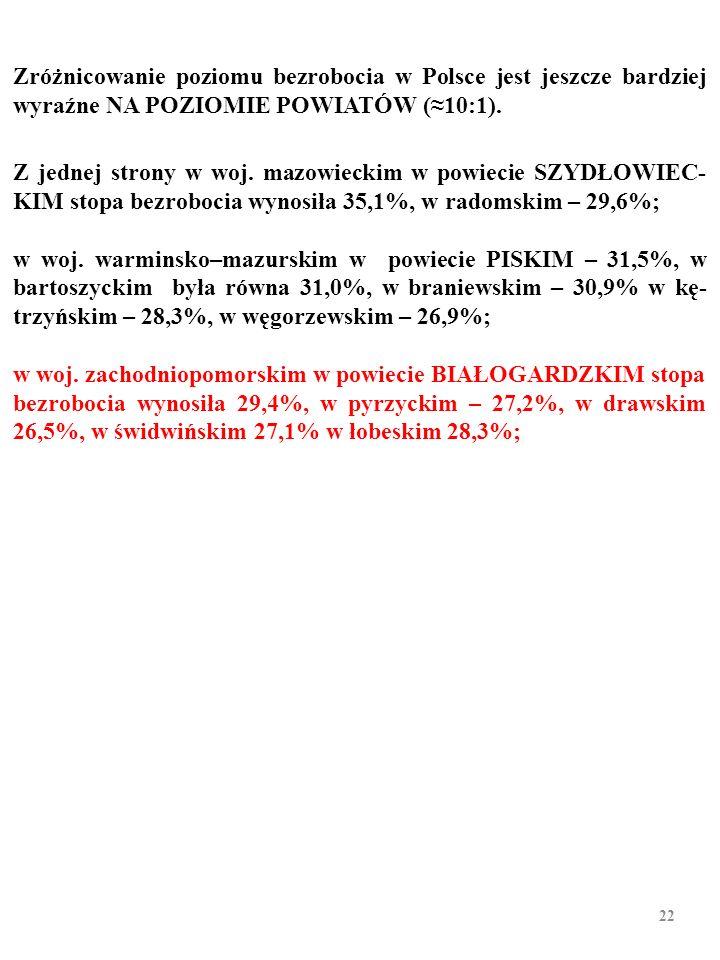 Zróżnicowanie poziomu bezrobocia w Polsce jest jeszcze bardziej wyraźne NA POZIOMIE POWIATÓW (10:1). Z jednej strony w woj. mazowieckim w powiecie SZY