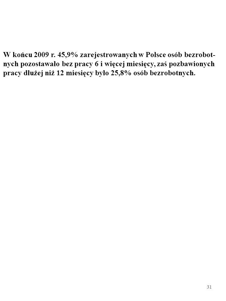 BEZROBOCIE DŁUGOOKRESOWE Zarejestrowani bezrobotni w Polsce według czasu pozostawa- nia bez pracy (w końcu grudnia 2009 r.; w tys.; w %) Ogółem Czas p