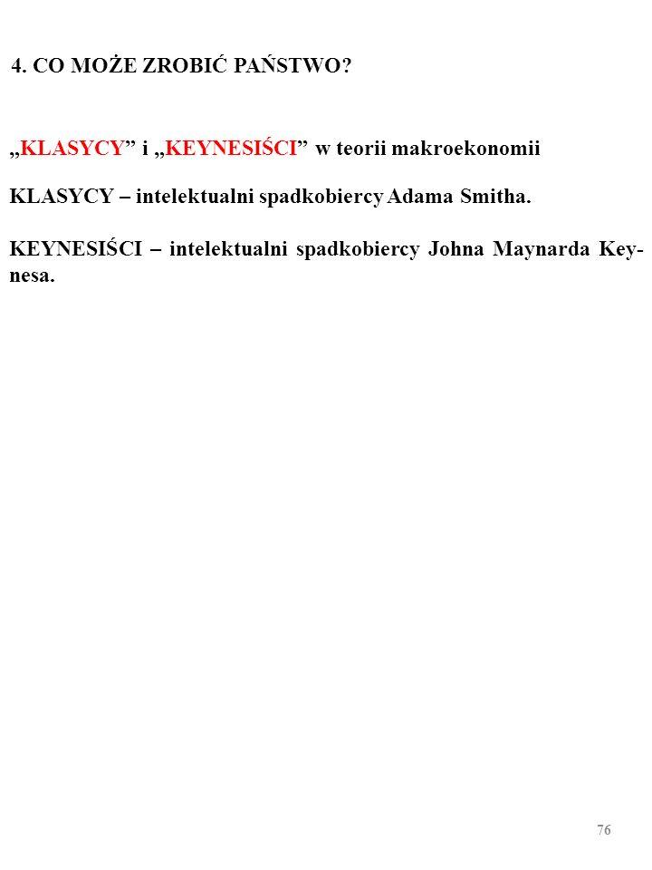 75 BEZROBOCIE A SAMOBÓJSTWA W POLSCE II (Zob. Kurowska, A. Bezrobocie a zamachy samobójcze, Ekonomista, nr 3; 2006 r. )