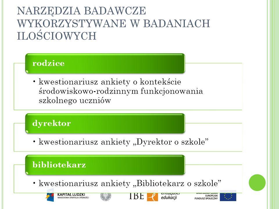 E TAPY PROCESU BADAWCZEGO Budowa modelu badawczego Budowa narzędzia pomiarowego i przygotowanie pomiaru Badania terenoweAnaliza danych Przygotowanie raportu z badań Zespół Projektowy KUL/ UJ Instytut Badania Opinii Publicznej GfK Polonia