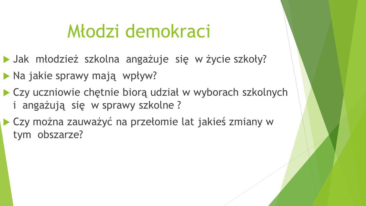 Młodzi demokraci Jak młodzież szkolna angażuje się w życie szkoły.
