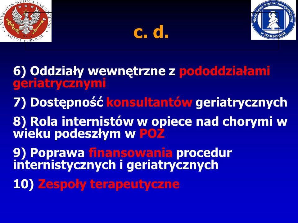 6) Oddziały wewnętrzne z pododdziałami geriatrycznymi 7) Dostępność konsultantów geriatrycznych 8) Rola internistów w opiece nad chorymi w wieku podes