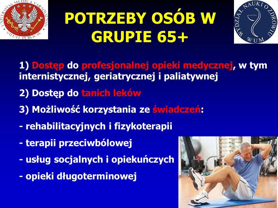 POTRZEBY OSÓB W GRUPIE 65+ 1) Dostęp do profesjonalnej opieki medycznej, w tym internistycznej, geriatrycznej i paliatywnej 2) Dostęp do tanich leków