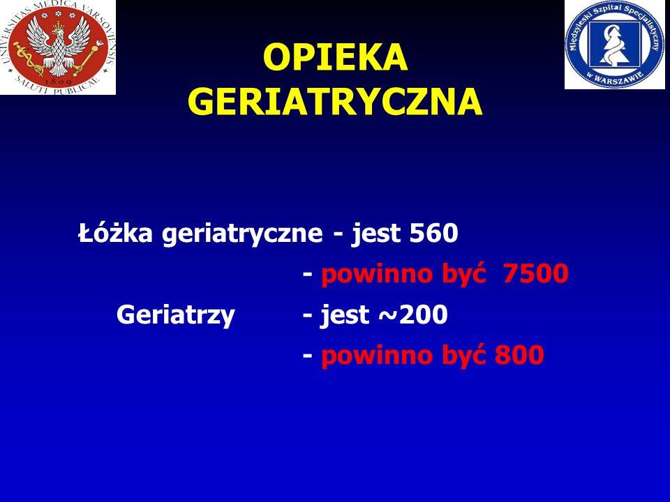 Łóżka geriatryczne - jest 560 - powinno być 7500 Geriatrzy - jest ~200 - powinno być 800 OPIEKA GERIATRYCZNA