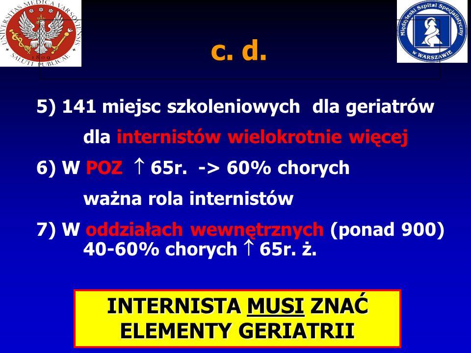5) 141 miejsc szkoleniowych dla geriatrów dla internistów wielokrotnie więcej 6) W POZ 65r. -> 60% chorych ważna rola internistów 7) W oddziałach wewn