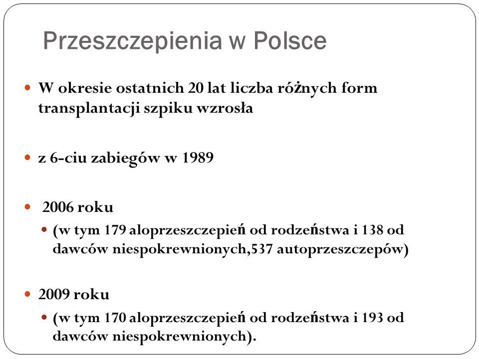 Przeszczepienia w Polsce W okresie ostatnich 20 lat liczba ró ż nych form transplantacji szpiku wzrosła z 6-ciu zabiegów w 1989 2006 roku (w tym 179 a