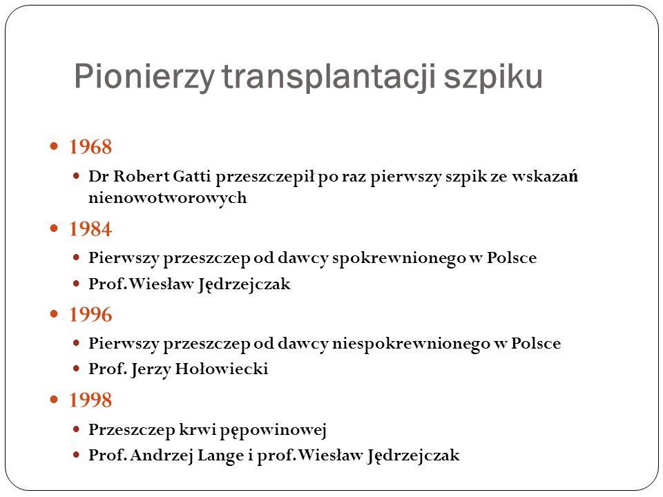 1968 Dr Robert Gatti przeszczepił po raz pierwszy szpik ze wskaza ń nienowotworowych 1984 Pierwszy przeszczep od dawcy spokrewnionego w Polsce Prof. W