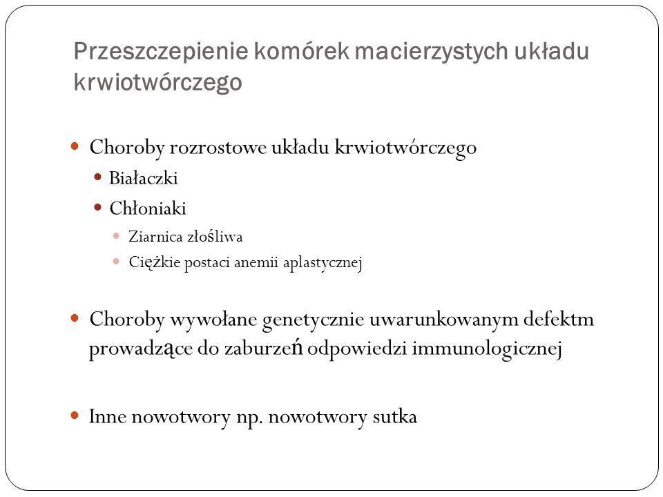 Przeszczepienie komórek macierzystych układu krwiotwórczego Choroby rozrostowe układu krwiotwórczego Białaczki Chłoniaki Ziarnica zło ś liwa Ci ęż kie