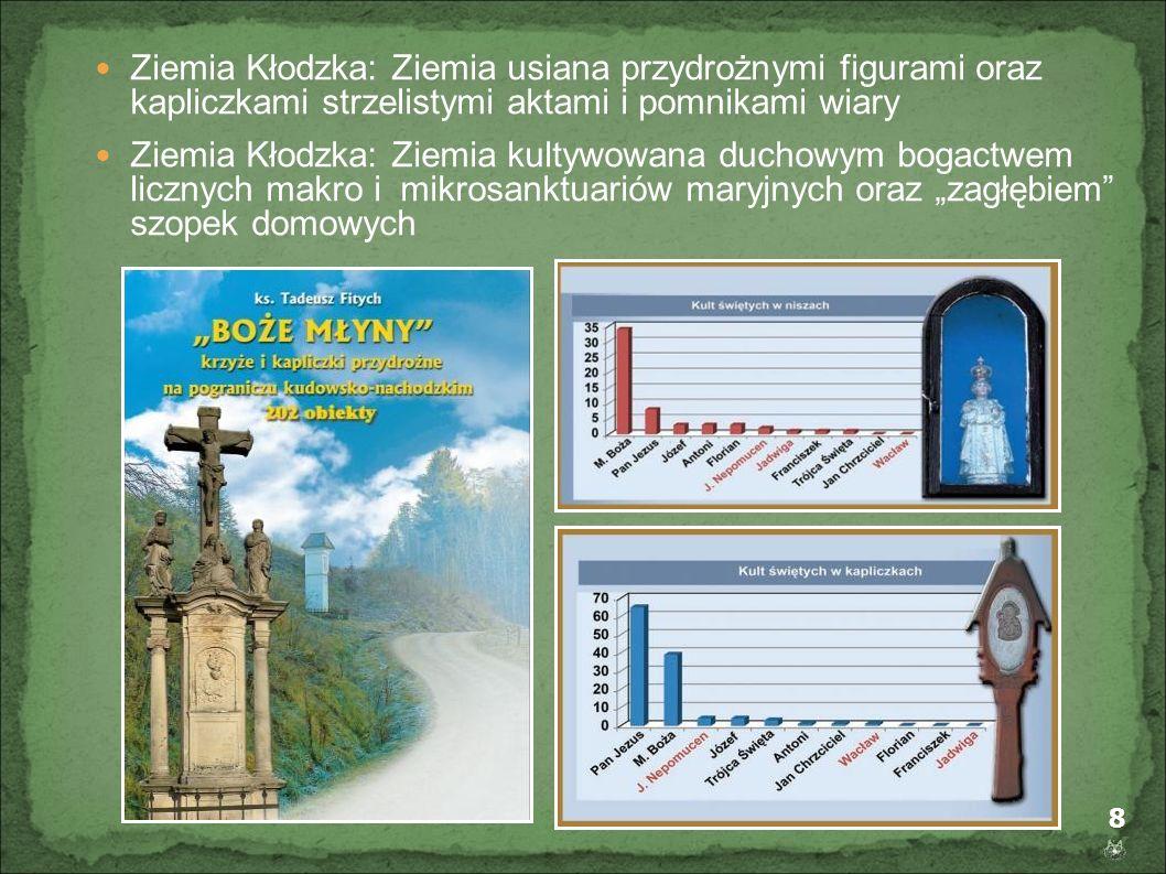 39 Z kolei zmodyfikowane grupy ukrzyżowania, inne kapliczki oraz nisze akcentowały równocześnie kulty innych świętych.