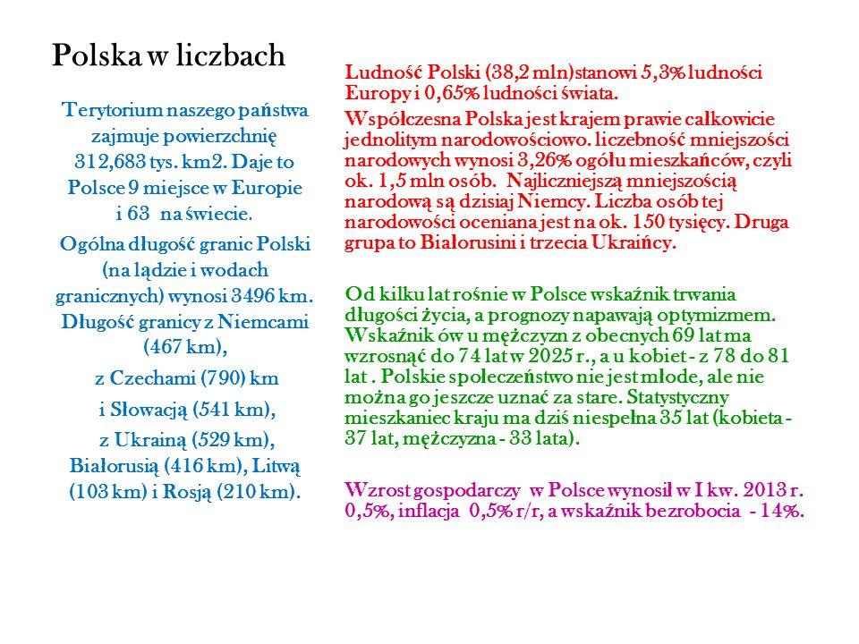 Polska w liczbach Ludno ść Polski (38,2 mln)stanowi 5,3% ludno ś ci Europy i 0,65% ludno ś ci ś wiata.