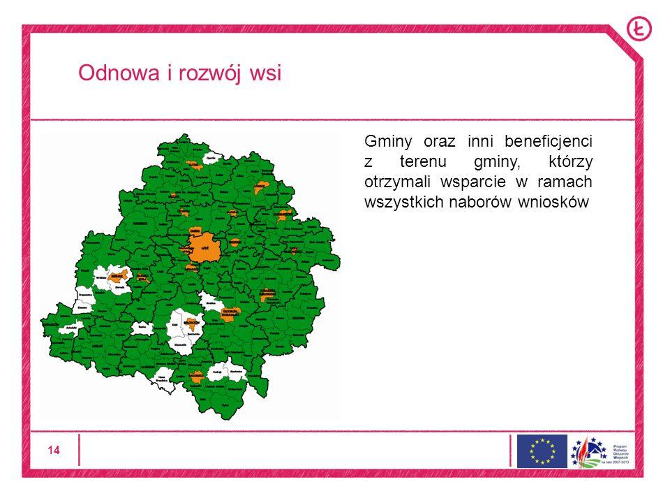 14 Odnowa i rozwój wsi Gminy oraz inni beneficjenci z terenu gminy, którzy otrzymali wsparcie w ramach wszystkich naborów wniosków
