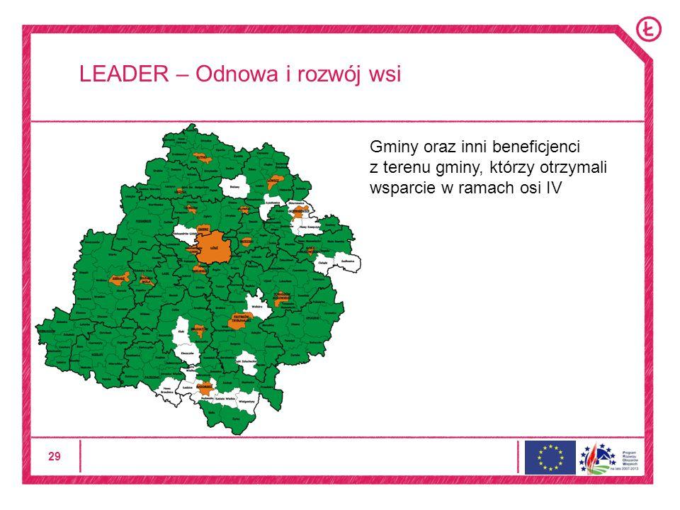 29 LEADER – Odnowa i rozwój wsi Gminy oraz inni beneficjenci z terenu gminy, którzy otrzymali wsparcie w ramach osi IV