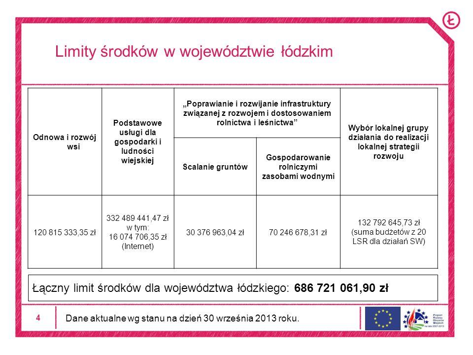 4 Limity środków w województwie łódzkim Dane aktualne wg stanu na dzień 30 września 2013 roku.