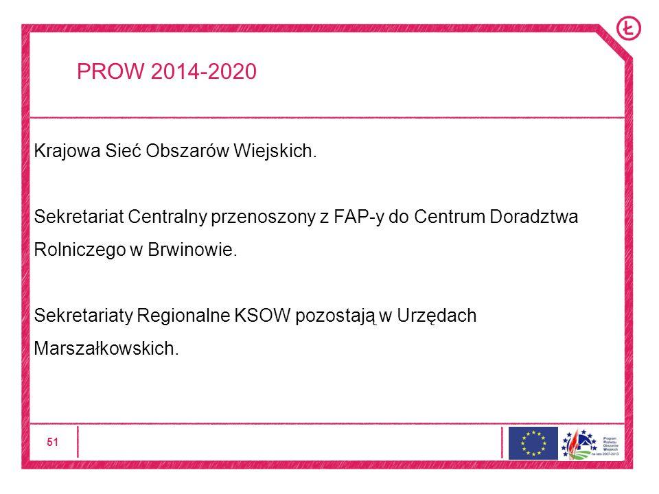 51 PROW 2014-2020 Krajowa Sieć Obszarów Wiejskich.