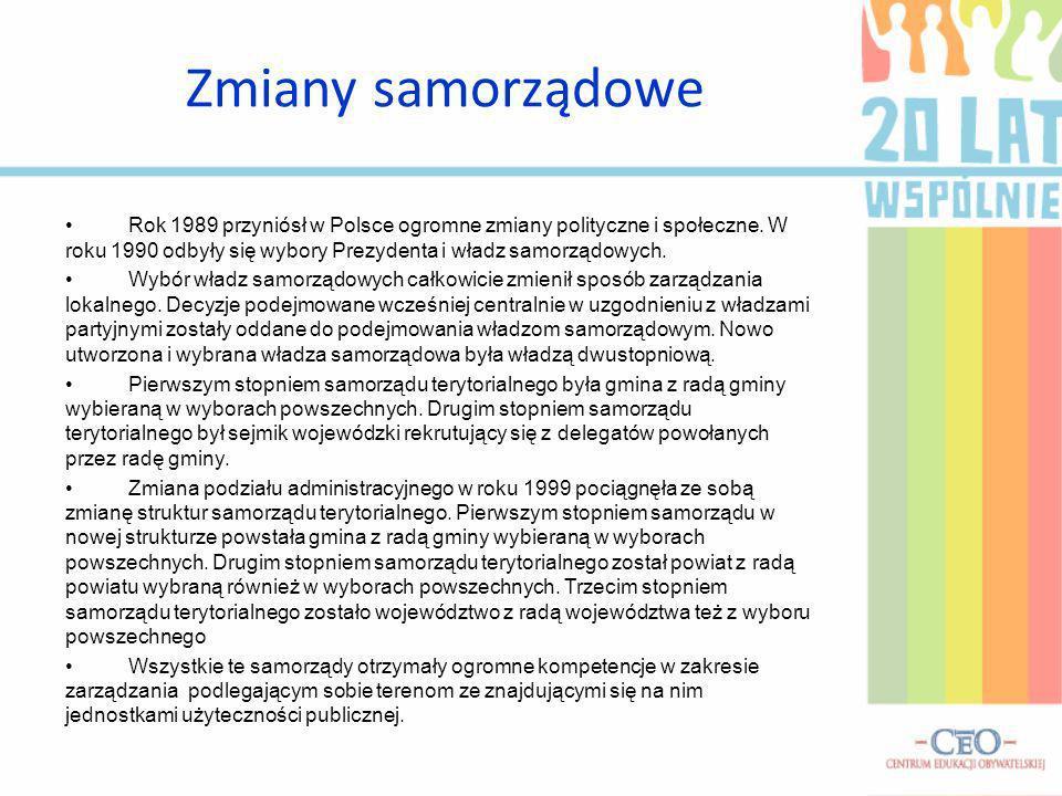 Rok 1989 przyniósł w Polsce ogromne zmiany polityczne i społeczne.