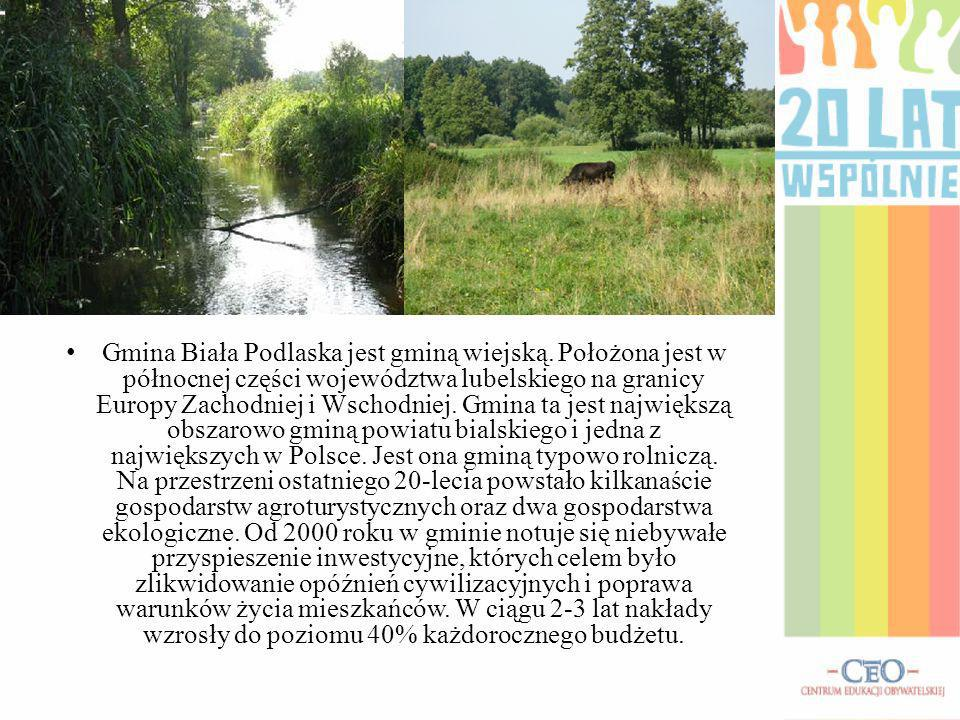 Gmina Biała Podlaska jest gminą wiejską.