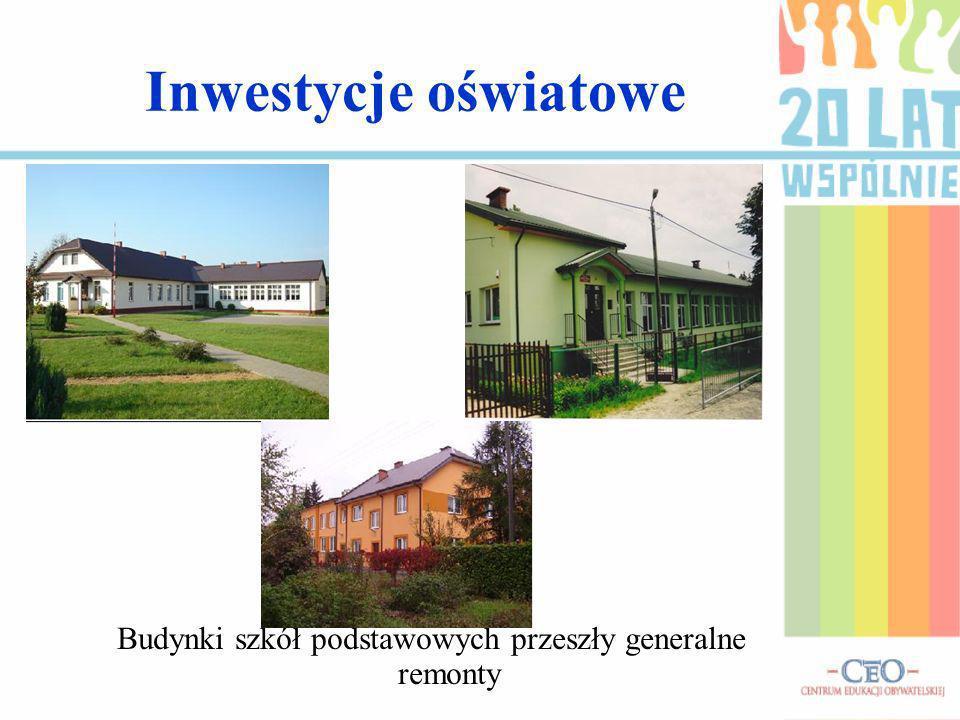 Inwestycje oświatowe Budynki szkół podstawowych przeszły generalne remonty