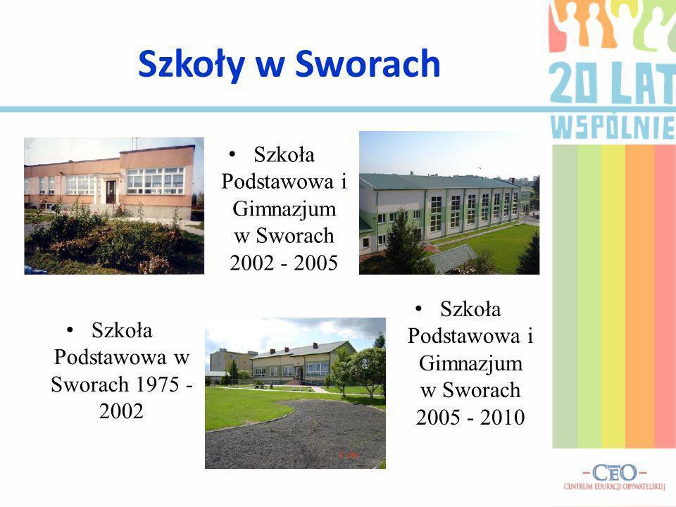 Szkoły w Sworach Szkoła Podstawowa w Sworach 1975 - 2002 Szkoła Podstawowa i Gimnazjum w Sworach 2002 - 2005 Szkoła Podstawowa i Gimnazjum w Sworach 2005 - 2010