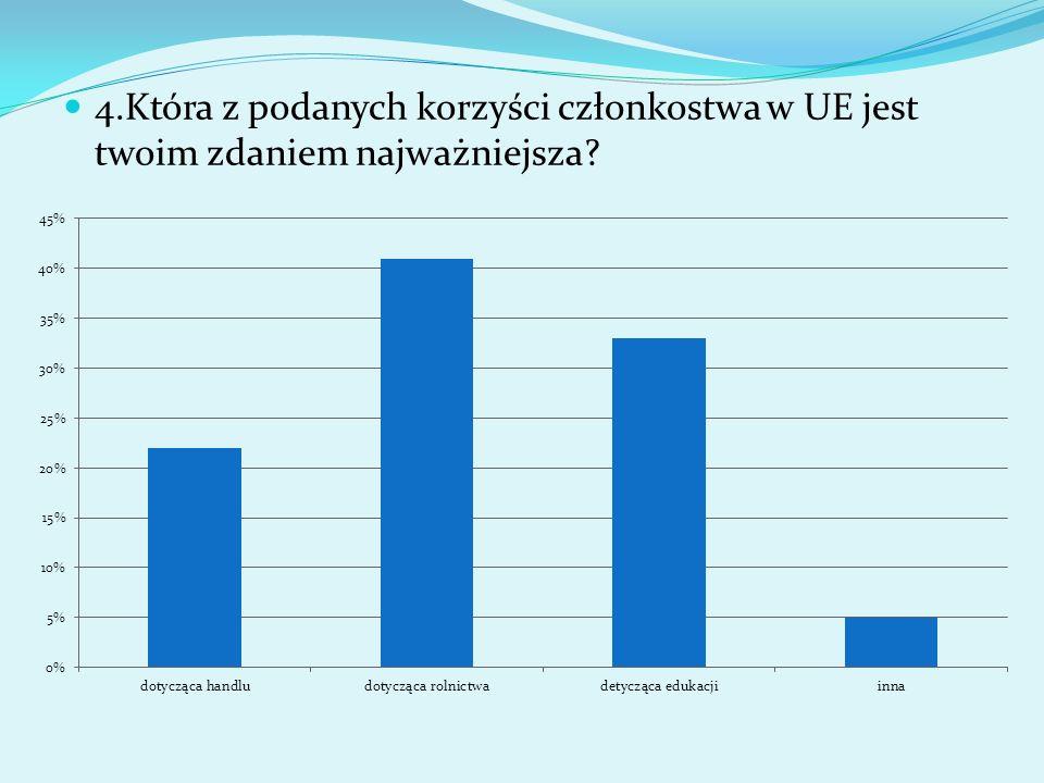 4.Która z podanych korzyści członkostwa w UE jest twoim zdaniem najważniejsza?