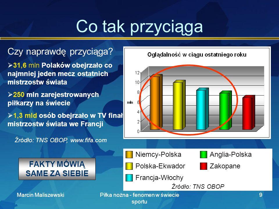 Marcin MaliszewskiPiłka nożna - fenomen w świecie sportu 9 Co tak przyciąga Czy naprawdę przyciąga.