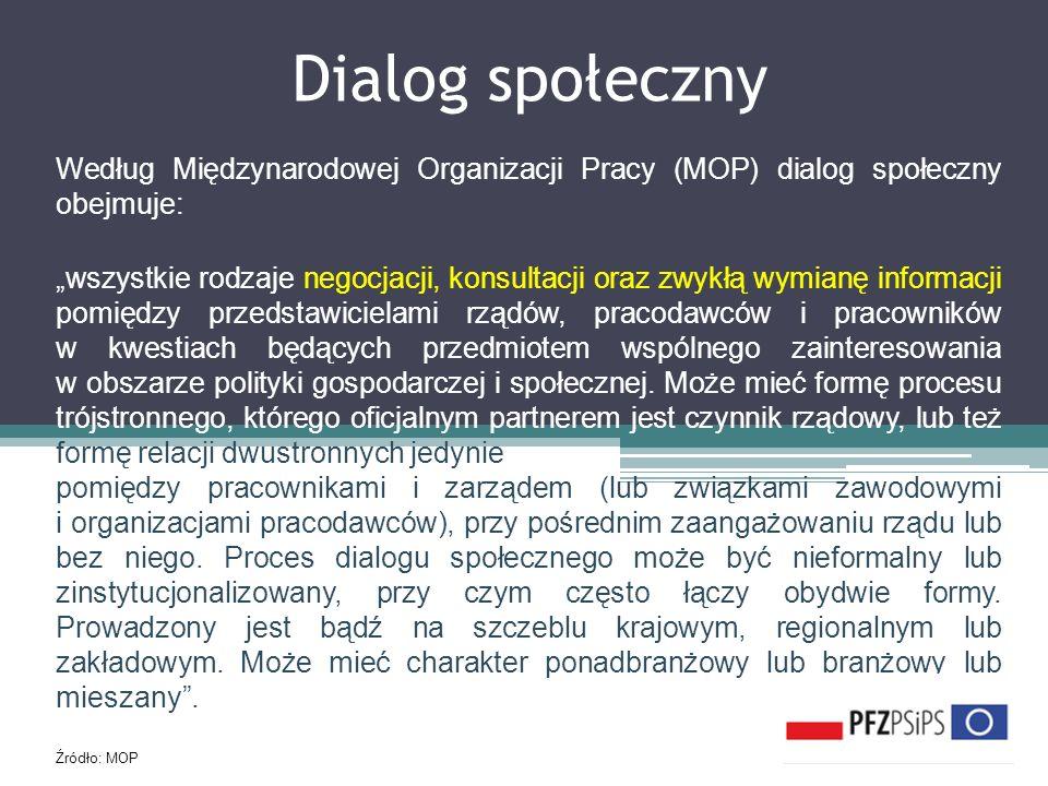Dialog społeczny Według Międzynarodowej Organizacji Pracy (MOP) dialog społeczny obejmuje: wszystkie rodzaje negocjacji, konsultacji oraz zwykłą wymia