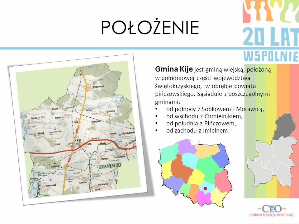POŁOŻENIE Gmina Kije jest gminą wiejską, położoną w południowej części województwa świętokrzyskiego, w obrębie powiatu pińczowskiego. Sąsiaduje z posz