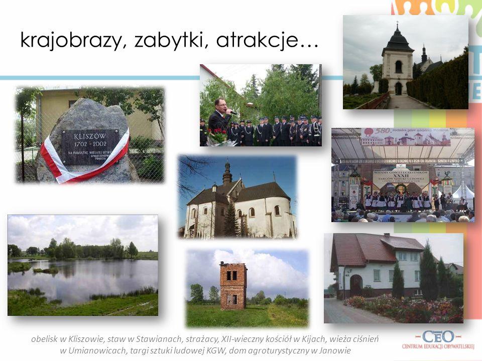 krajobrazy, zabytki, atrakcje… obelisk w Kliszowie, staw w Stawianach, strażacy, XII-wieczny kościół w Kijach, wieża ciśnień w Umianowicach, targi szt