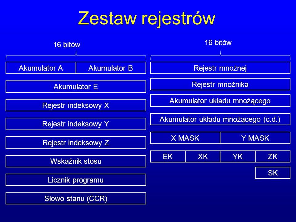 Zestaw rejestrów Akumulator BAkumulator A Akumulator E Rejestr indeksowy X Rejestr indeksowy Y Rejestr indeksowy Z Wskaźnik stosu Licznik programu Sło