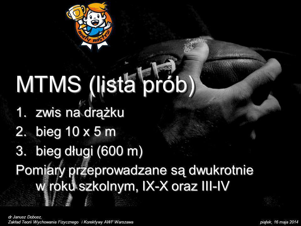 piątek, 16 maja 2014 dr Janusz Dobosz, Zakład Teorii Wychowania Fizycznego i Korektywy AWF Warszawa