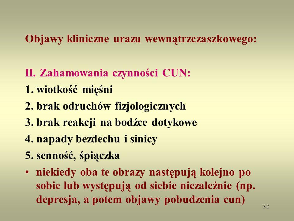 32 Objawy kliniczne urazu wewnątrzczaszkowego: II. Zahamowania czynności CUN: 1. wiotkość mięśni 2. brak odruchów fizjologicznych 3. brak reakcji na b