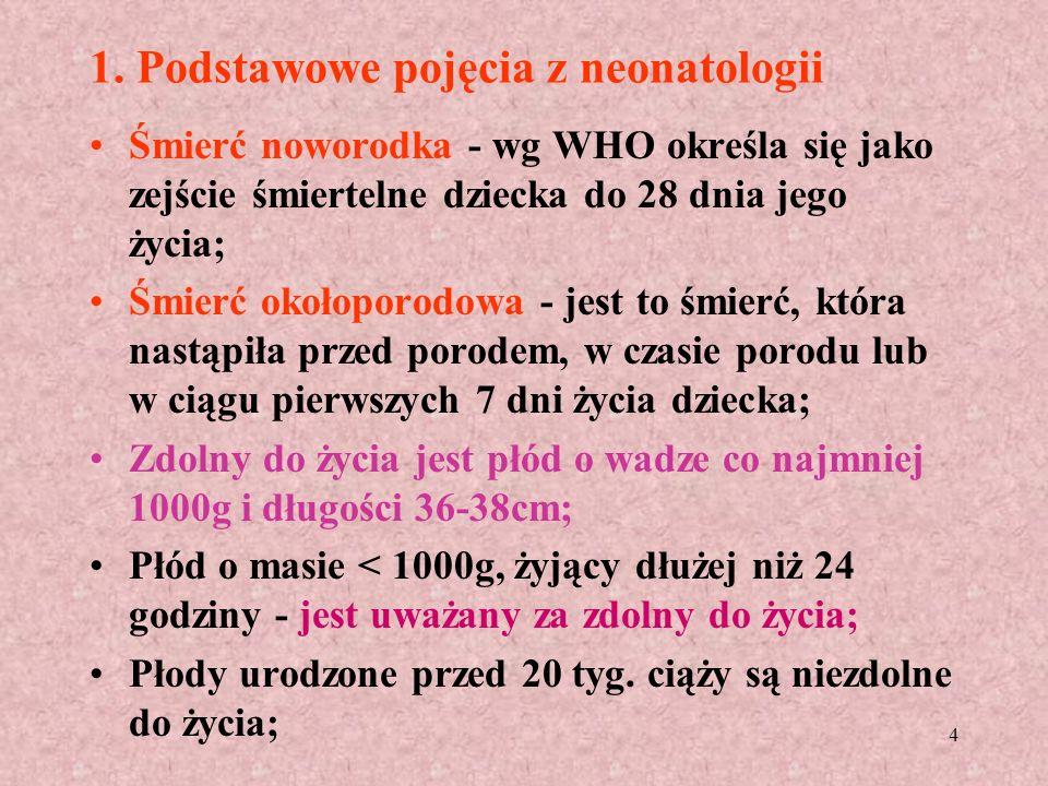 4 1. Podstawowe pojęcia z neonatologii Śmierć noworodka - wg WHO określa się jako zejście śmiertelne dziecka do 28 dnia jego życia; Śmierć okołoporodo