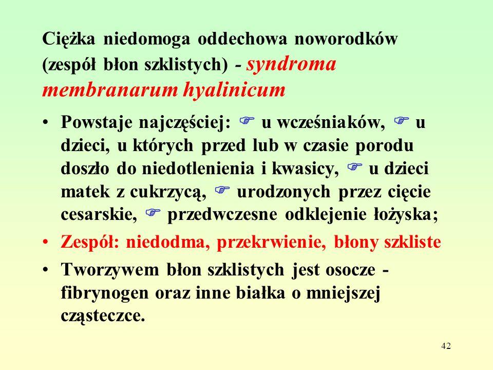 42 Ciężka niedomoga oddechowa noworodków (zespół błon szklistych) - syndroma membranarum hyalinicum Powstaje najczęściej: u wcześniaków, u dzieci, u k