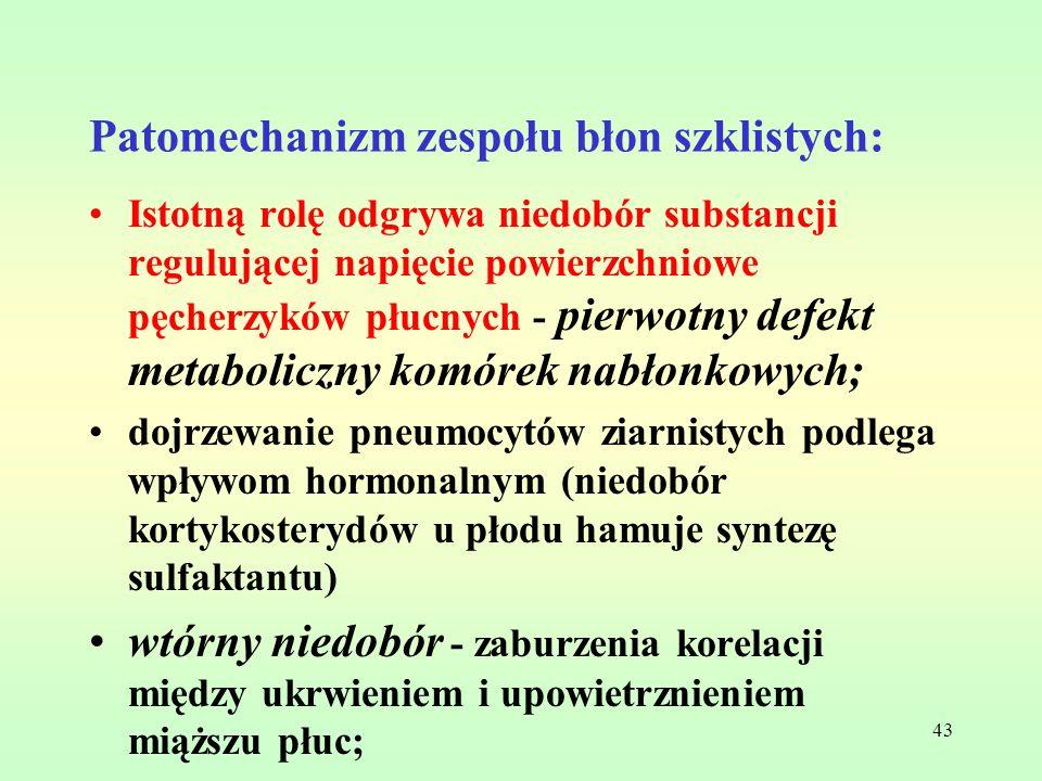 43 Patomechanizm zespołu błon szklistych: Istotną rolę odgrywa niedobór substancji regulującej napięcie powierzchniowe pęcherzyków płucnych - pierwotn
