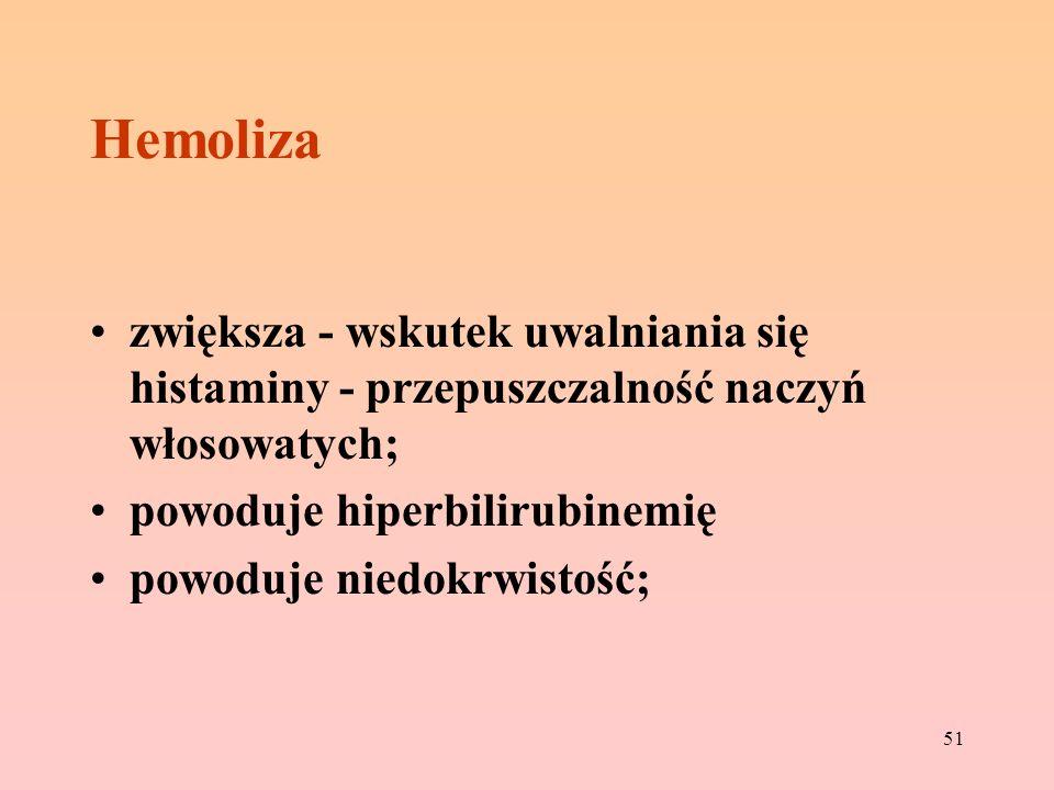 51 Hemoliza zwiększa - wskutek uwalniania się histaminy - przepuszczalność naczyń włosowatych; powoduje hiperbilirubinemię powoduje niedokrwistość;
