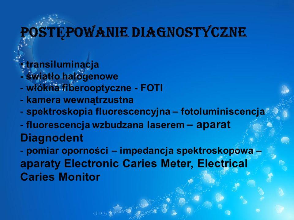 POST Ę POWANIE DIAGNOSTYCZNE transiluminacja - światło halogenowe - włókna fiberooptyczne - FOTI - kamera wewnątrzustna - spektroskopia fluorescencyjn
