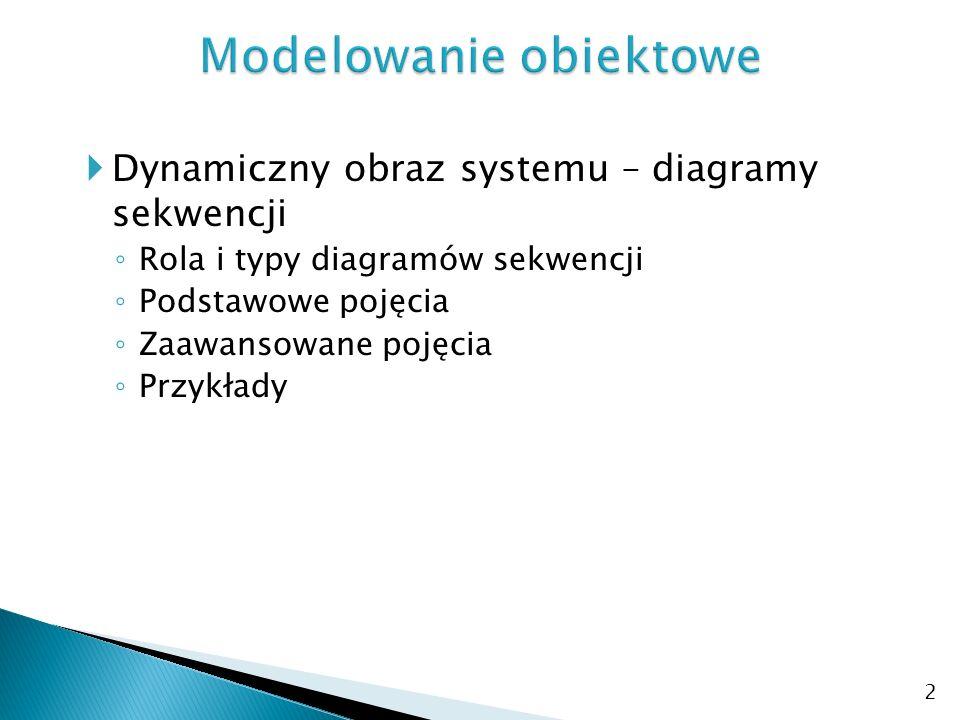 Dynamiczny obraz systemu – diagramy sekwencji Rola i typy diagramów sekwencji Podstawowe pojęcia Zaawansowane pojęcia Przykłady 2