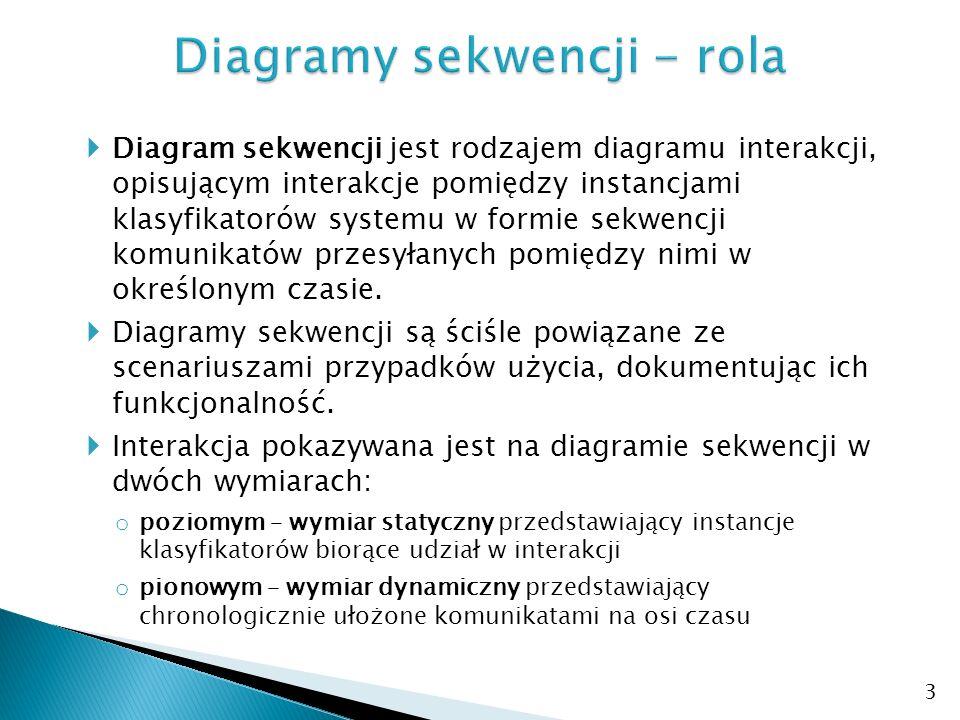 14 Komunikat >