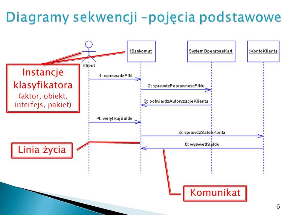 alt – alternatywa opt – opcja break – przerwanie loop – iteracja par – współbieżność assert – formuła neg – funkcjonalność nieprawidłowa critical – obszar krytyczny consider – istotność ignore – nieistotność stricte – ścisłe uporządkowanie seq – słabe uporządkowanie 17 Fragment wyodrębniony – jest to logicznie spójny obszar interakcji, część diagramu sekwencji charakteryzujący się specyficznymi właściwościami określonymi przez operator interakcji Operator interakcji – stanowi sprecyzowanie funkcjonalności realizowanej przez fragment wyodrębniony Operatory interakcji: