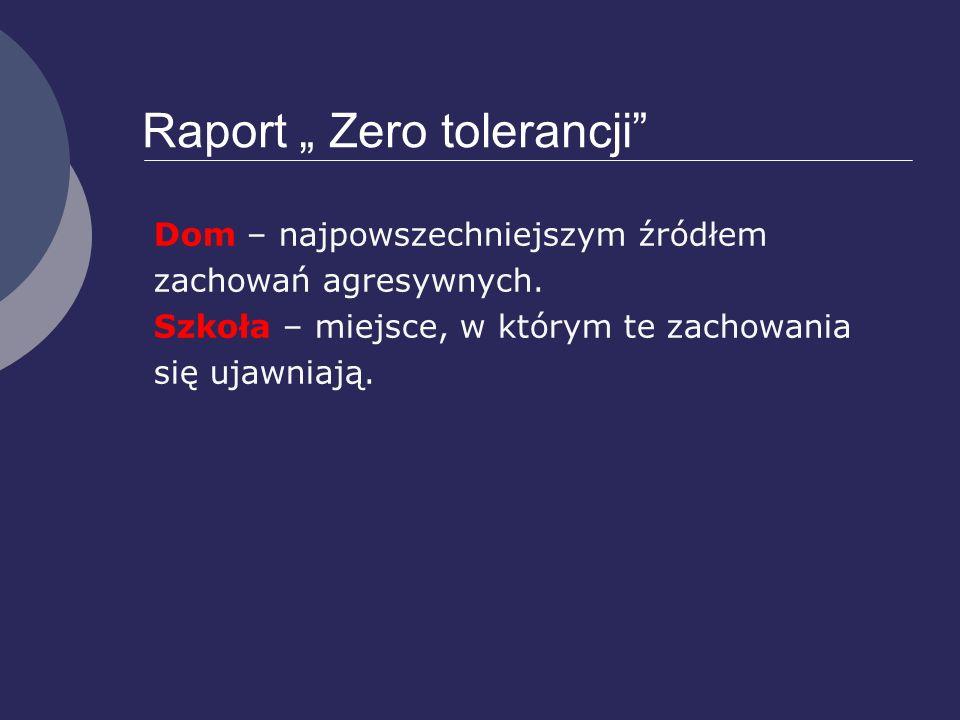 Raport Zero tolerancji Dom – najpowszechniejszym źródłem zachowań agresywnych. Szkoła – miejsce, w którym te zachowania się ujawniają.