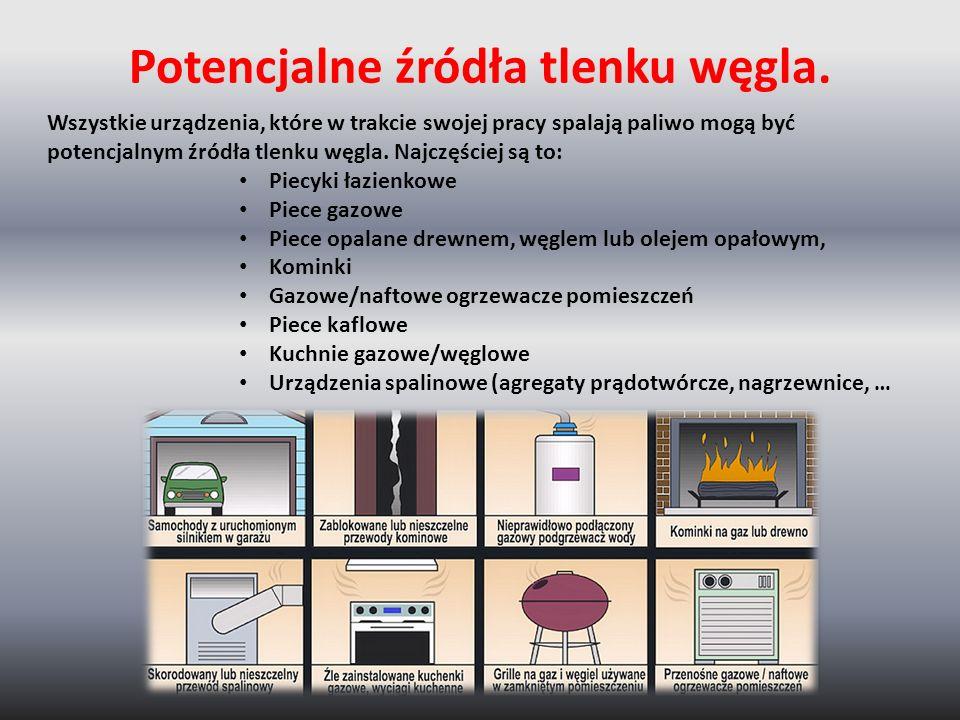 Potencjalne źródła tlenku węgla. Wszystkie urządzenia, które w trakcie swojej pracy spalają paliwo mogą być potencjalnym źródła tlenku węgla. Najczęśc